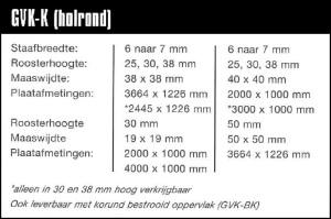 tabel gvk-k holrond